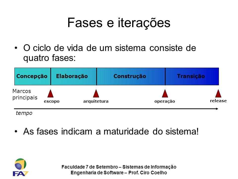 Fases e iterações O ciclo de vida de um sistema consiste de quatro fases: As fases indicam a maturidade do sistema!