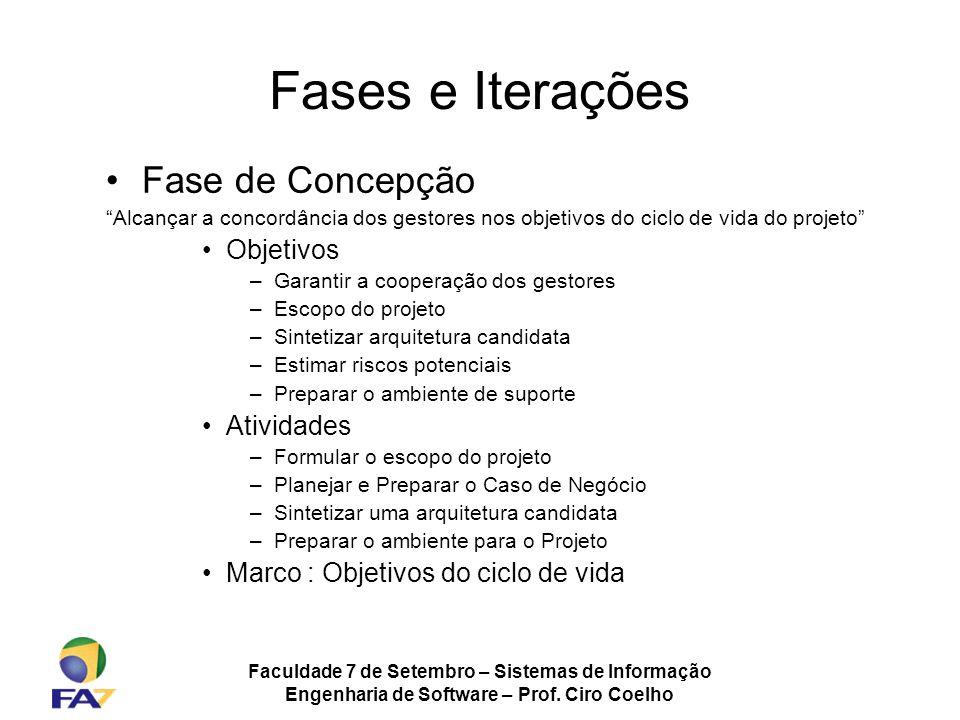 Fases e Iterações Fase de Concepção Objetivos Atividades