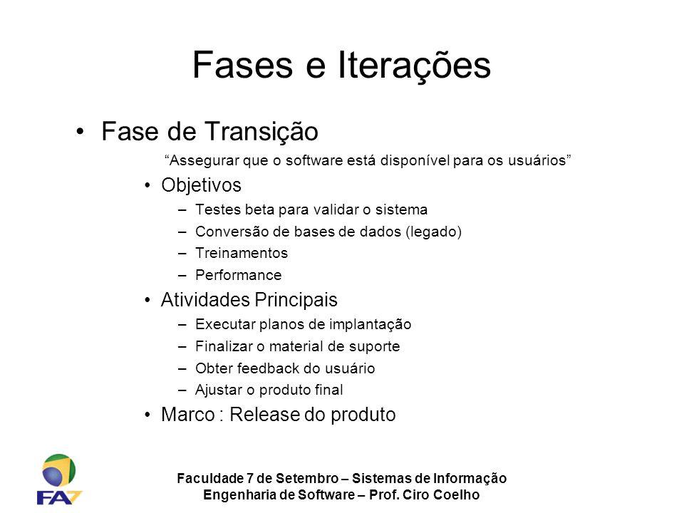 Fases e Iterações Fase de Transição Objetivos Atividades Principais