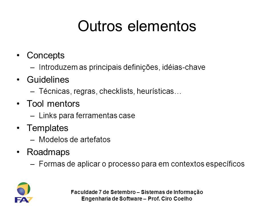 Outros elementos Concepts Guidelines Tool mentors Templates Roadmaps