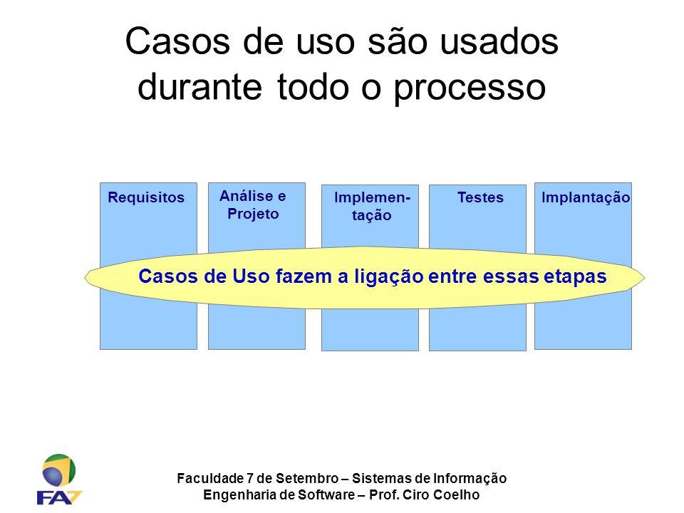 Casos de uso são usados durante todo o processo