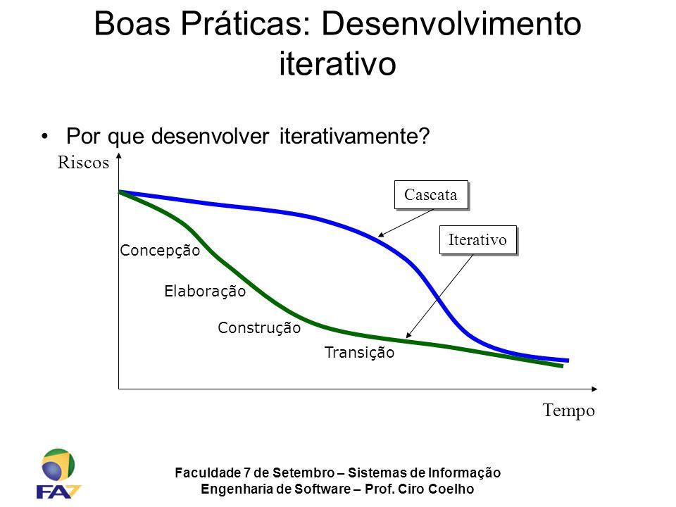 Boas Práticas: Desenvolvimento iterativo