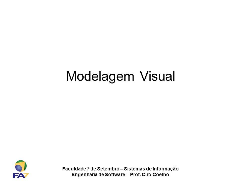 Modelagem Visual Faculdade 7 de Setembro – Sistemas de Informação