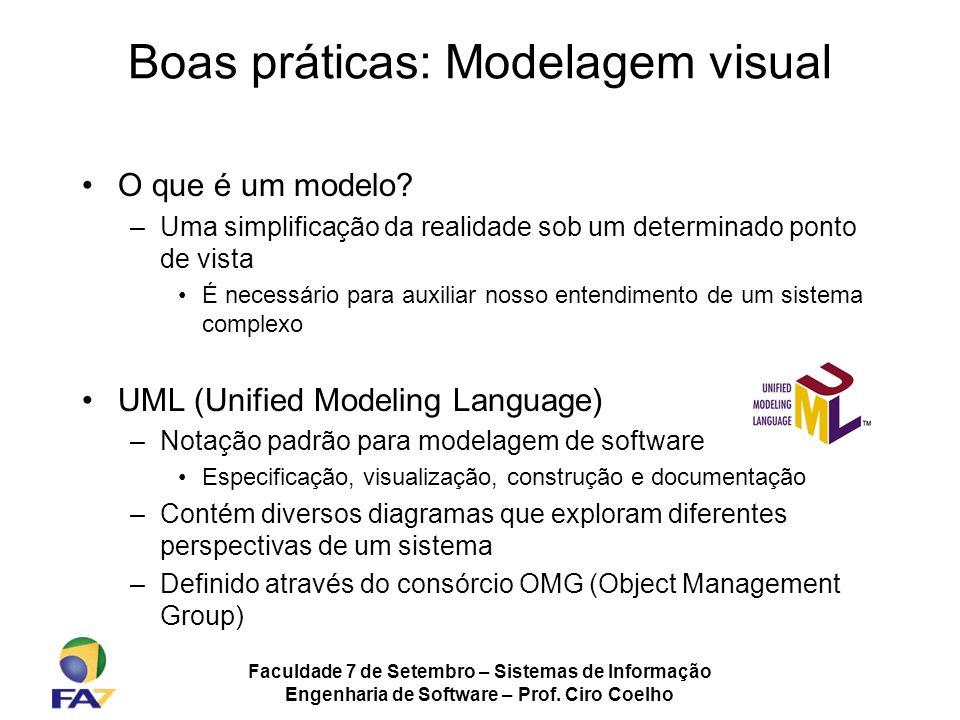 Boas práticas: Modelagem visual