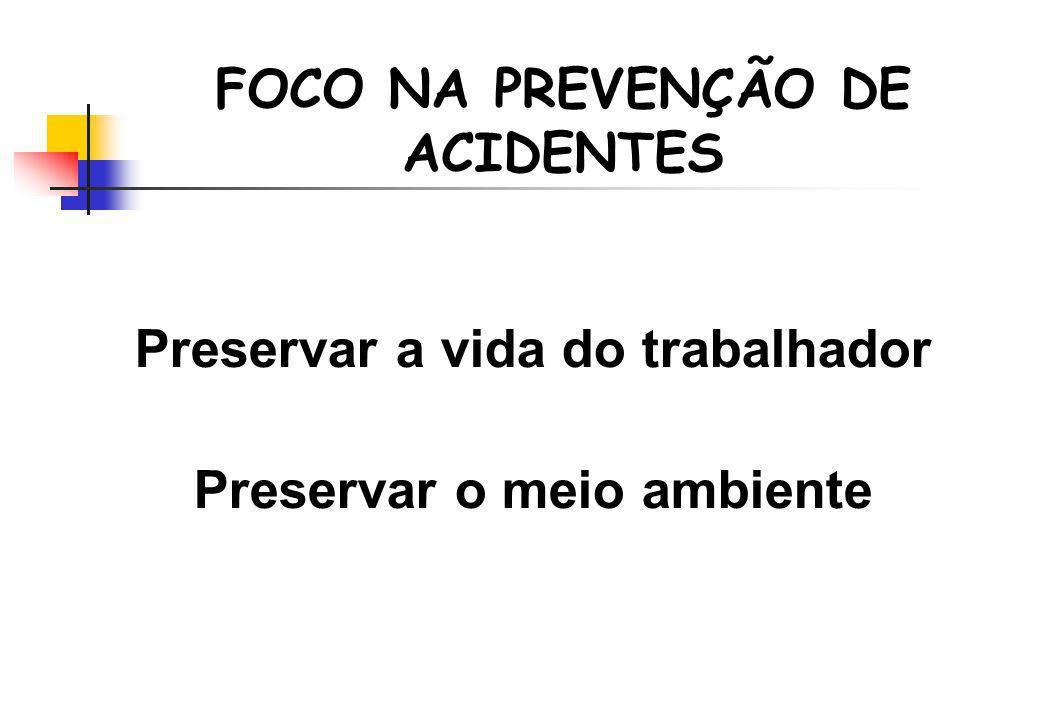FOCO NA PREVENÇÃO DE ACIDENTES