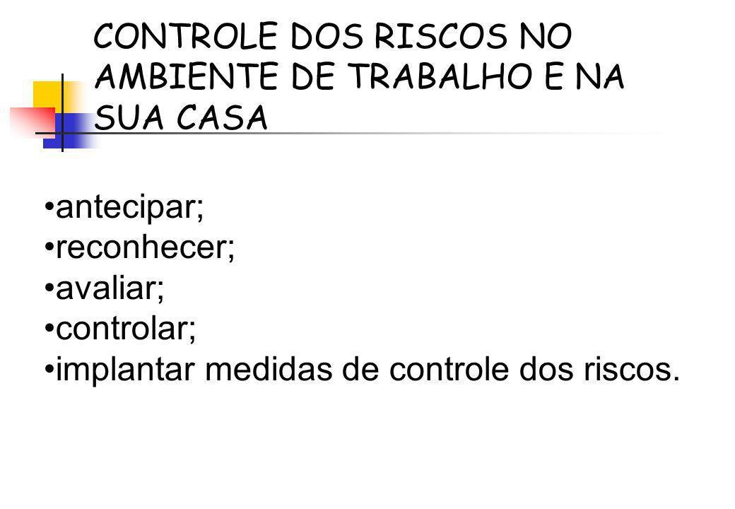 CONTROLE DOS RISCOS NO AMBIENTE DE TRABALHO E NA SUA CASA