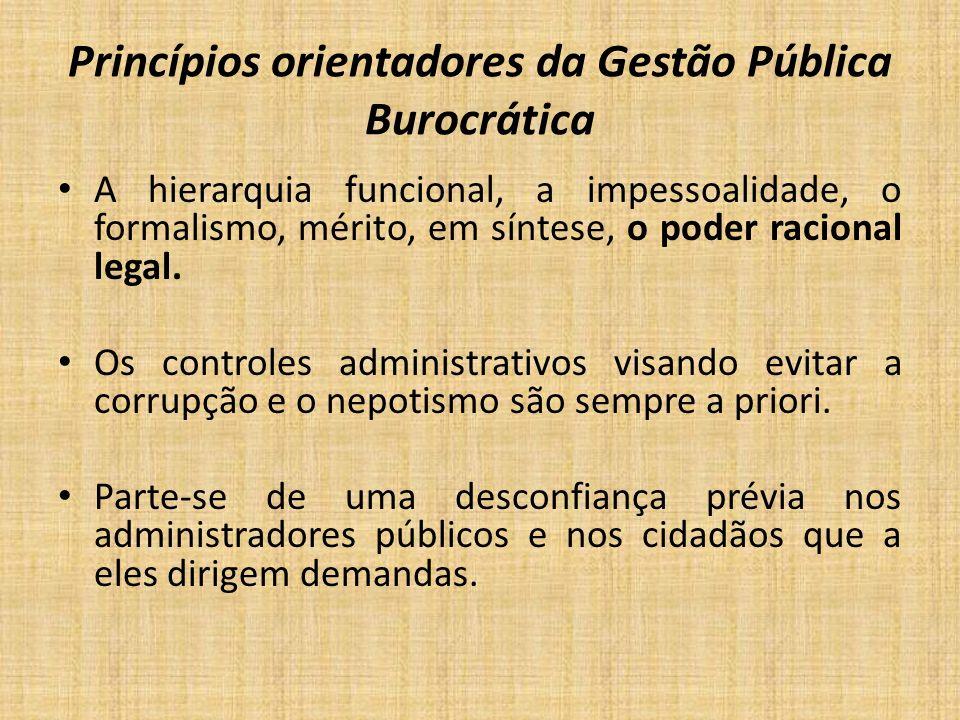 Princípios orientadores da Gestão Pública Burocrática