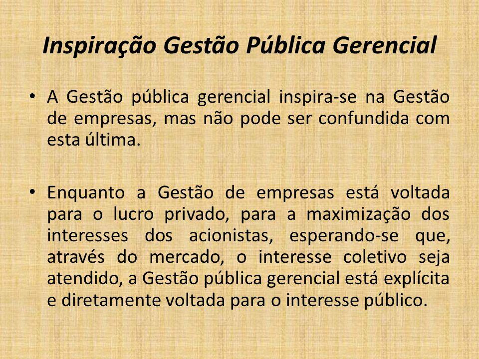 Inspiração Gestão Pública Gerencial