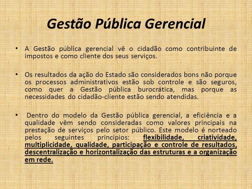 Gestão Pública Gerencial