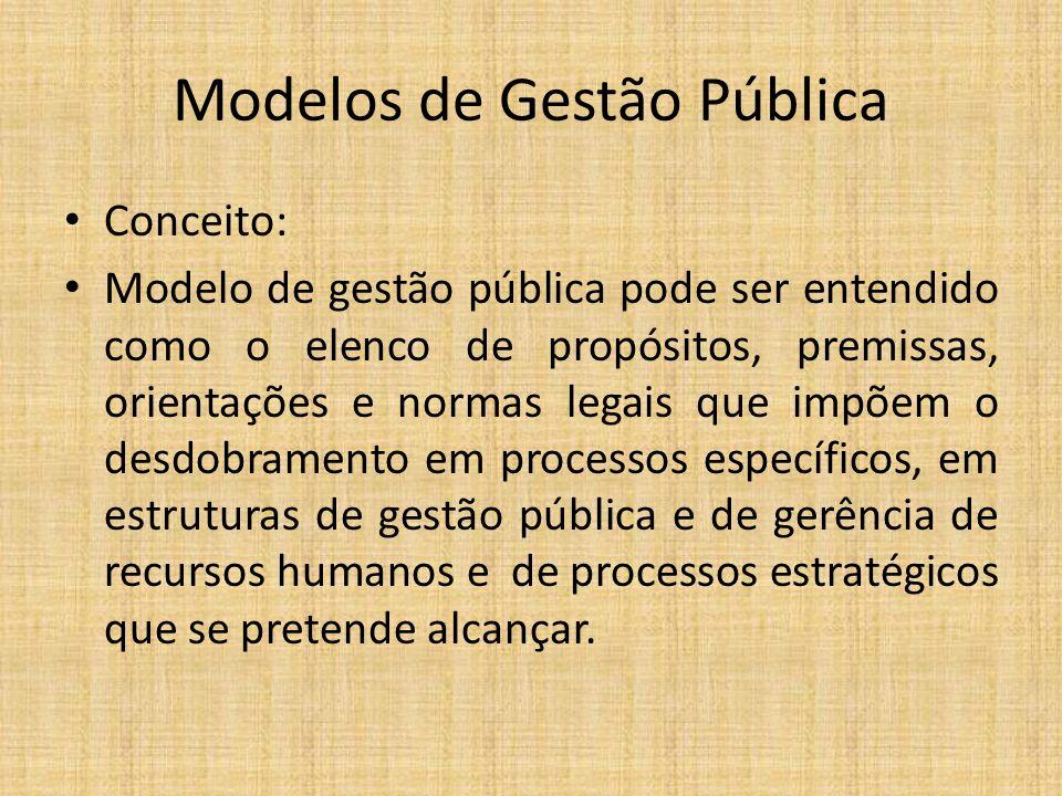 Modelos de Gestão Pública