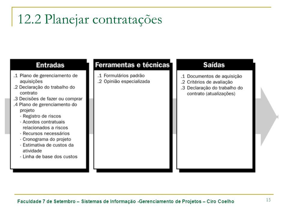 12.2 Planejar contratações