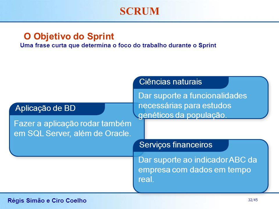 O Objetivo do Sprint Ciências naturais
