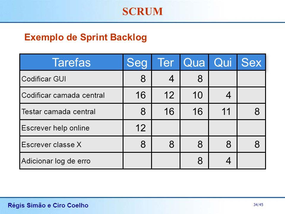 Exemplo de Sprint Backlog