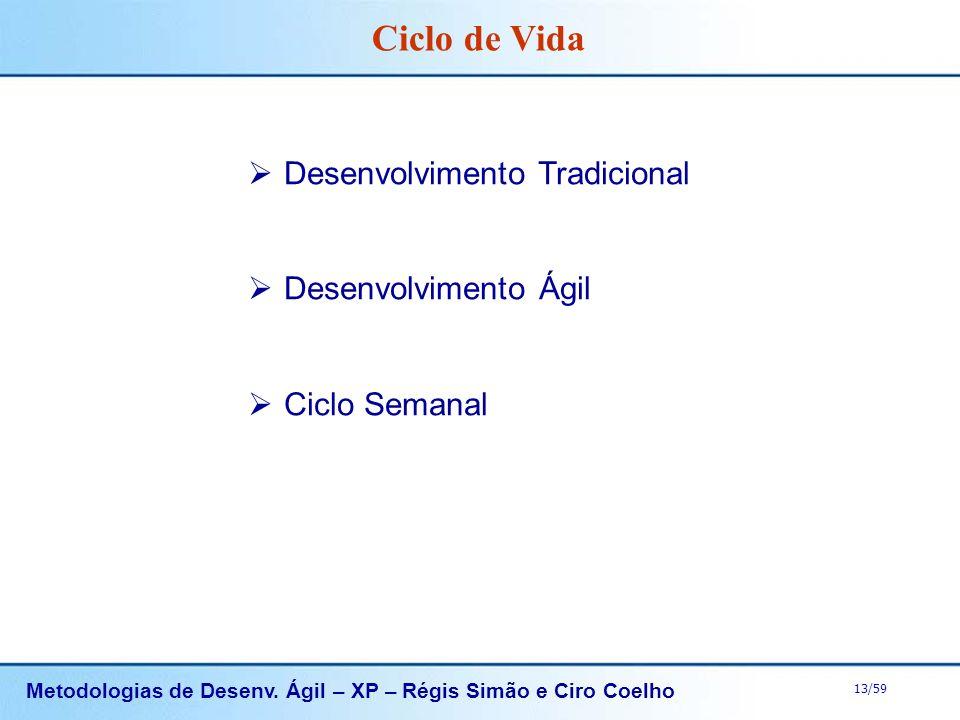 Ciclo de Vida Desenvolvimento Tradicional Desenvolvimento Ágil