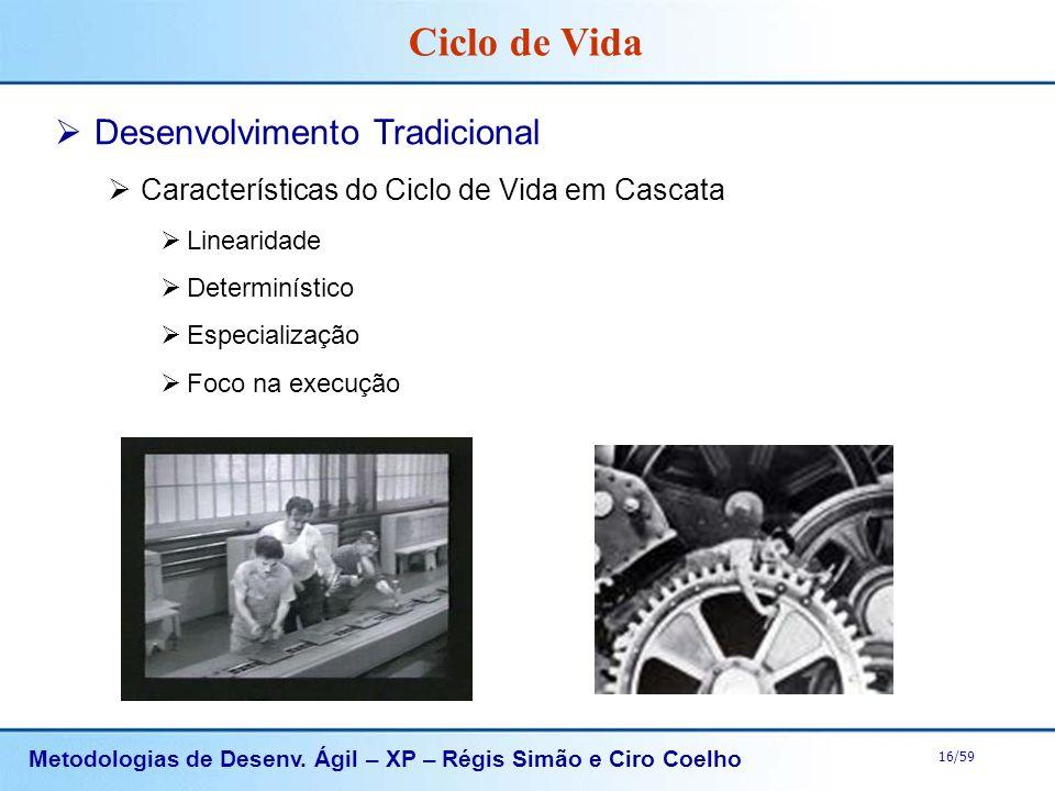 Ciclo de Vida Desenvolvimento Tradicional