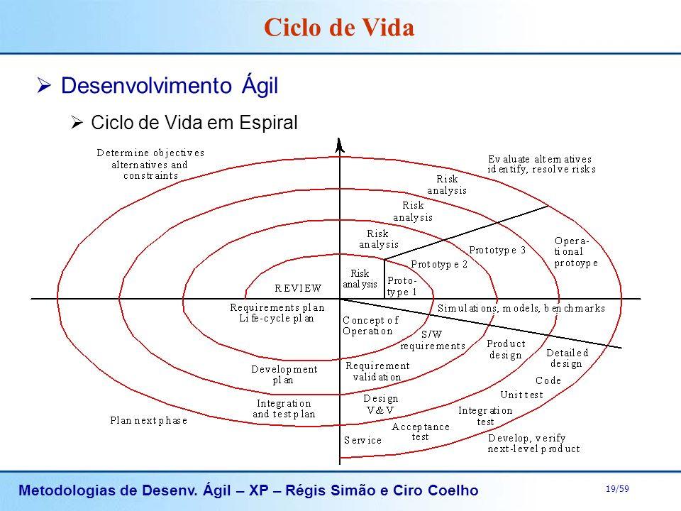 Ciclo de Vida Desenvolvimento Ágil Ciclo de Vida em Espiral