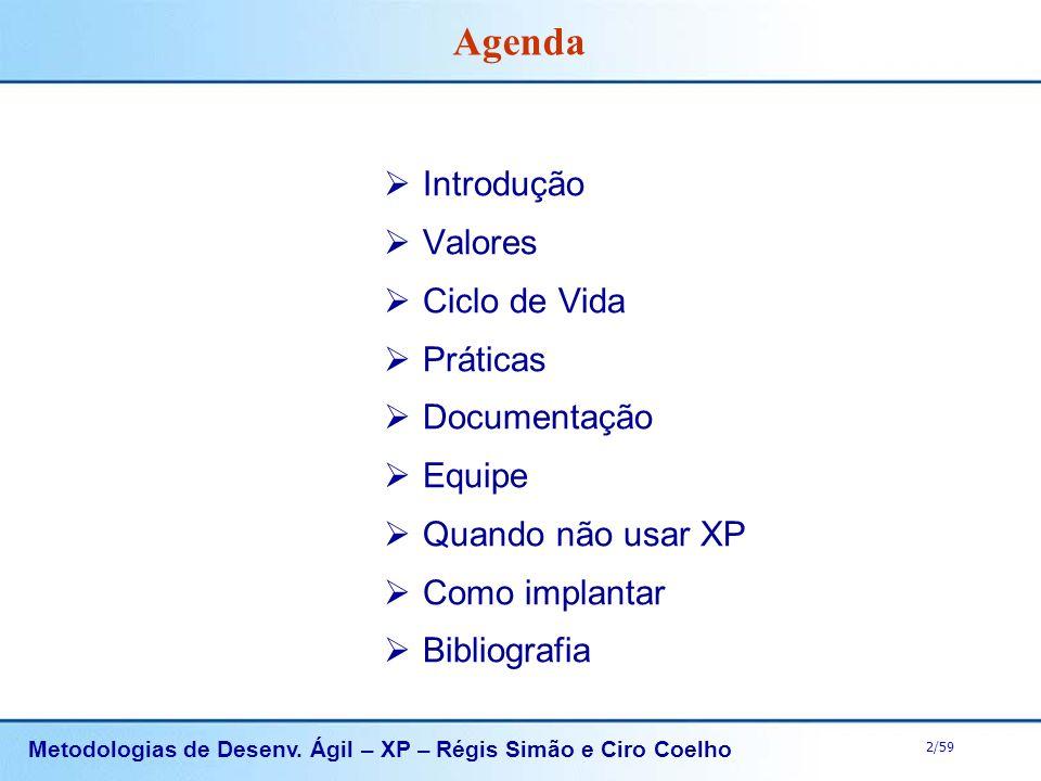 Agenda Introdução Valores Ciclo de Vida Práticas Documentação Equipe