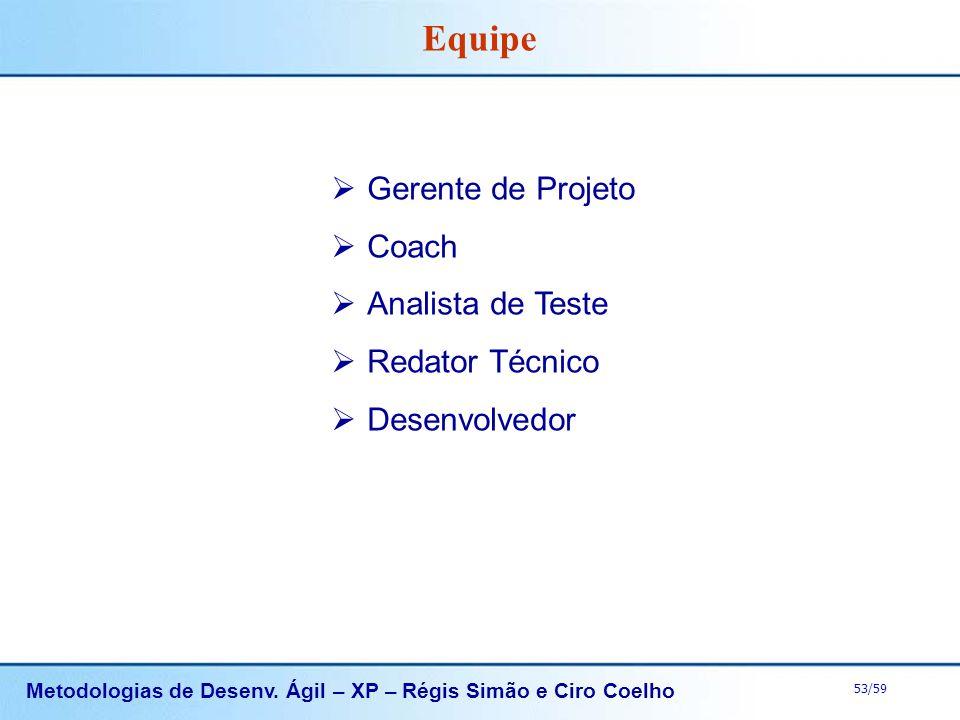 Equipe Gerente de Projeto Coach Analista de Teste Redator Técnico