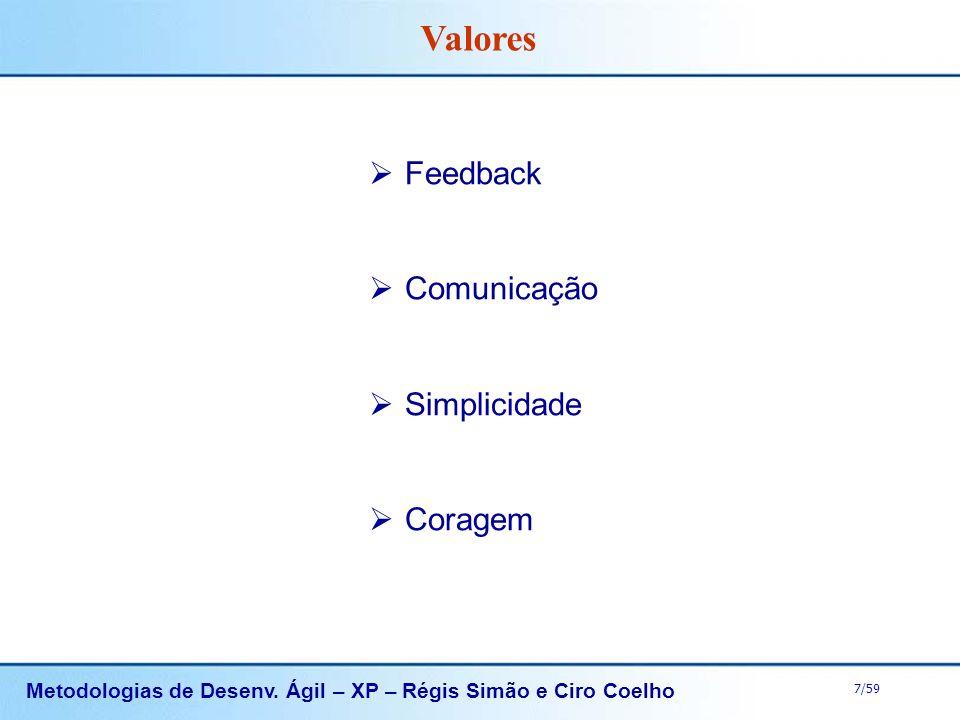 Valores Feedback Comunicação Simplicidade Coragem
