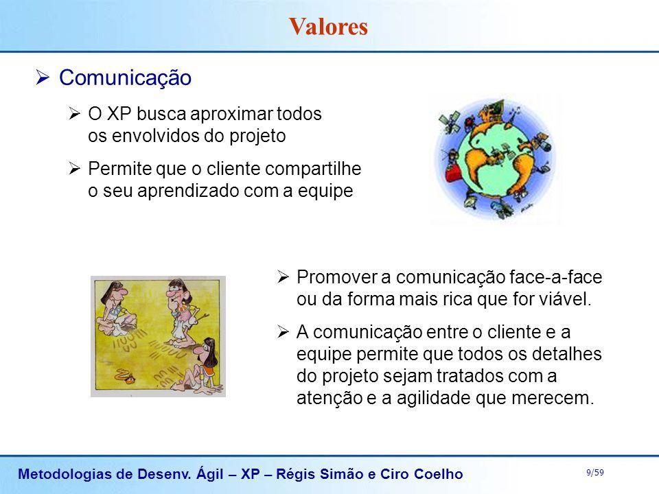Valores Comunicação. O XP busca aproximar todos os envolvidos do projeto. Permite que o cliente compartilhe o seu aprendizado com a equipe.