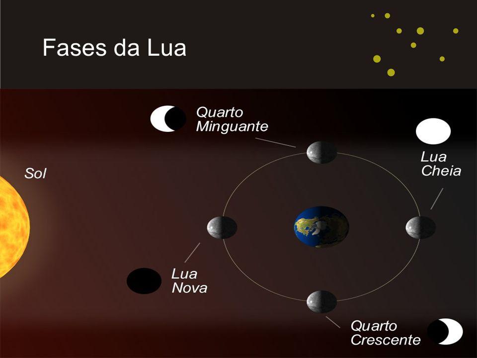 Fases da Lua Área reservada para imagem; substituir box branco por imagem. Espaço para Legenda