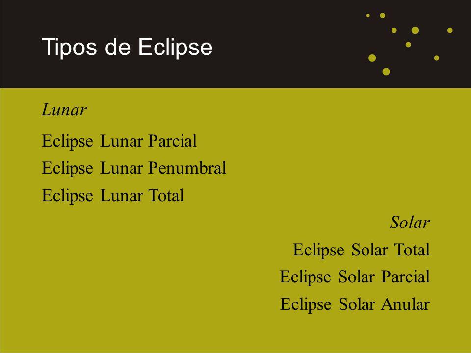 Tipos de Eclipse Lunar Eclipse Lunar Parcial Eclipse Lunar Penumbral