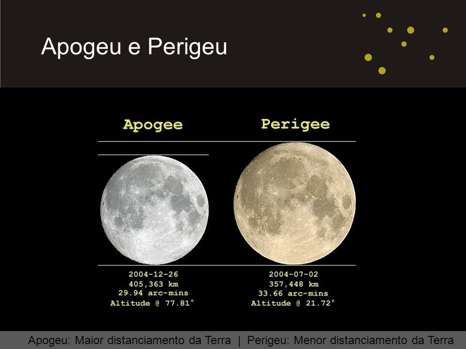 Apogeu e Perigeu Área reservada para imagem; substituir box branco por imagem.
