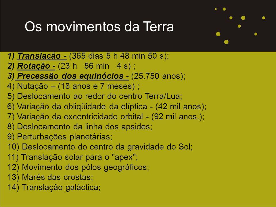 Os movimentos da Terra 1) Translação - (365 dias 5 h 48 min 50 s);