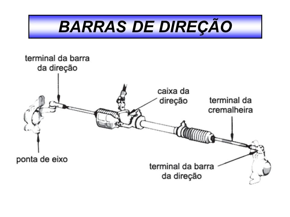 BARRAS DE DIREÇÃO