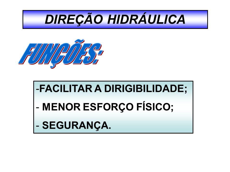 DIREÇÃO HIDRÁULICA FUNÇÕES: FACILITAR A DIRIGIBILIDADE;