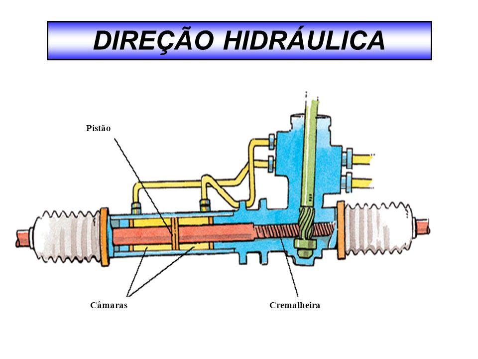 DIREÇÃO HIDRÁULICA Cremalheira Câmaras Pistão