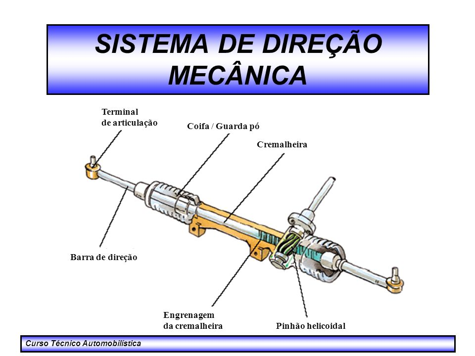 SISTEMA DE DIREÇÃO MECÂNICA