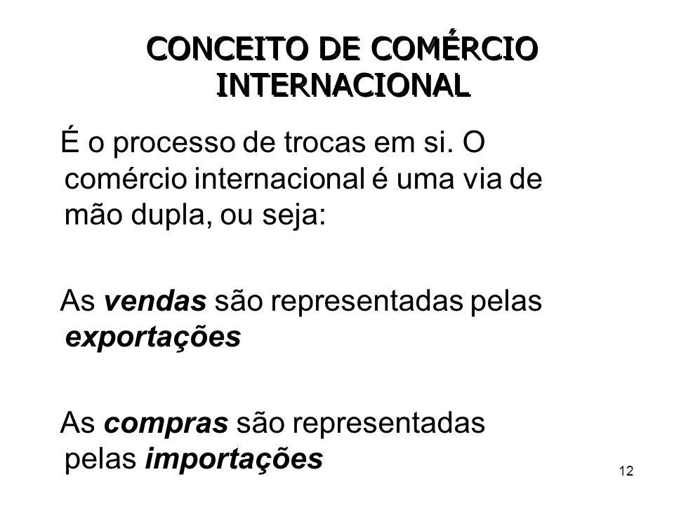 CONCEITO DE COMÉRCIO INTERNACIONAL