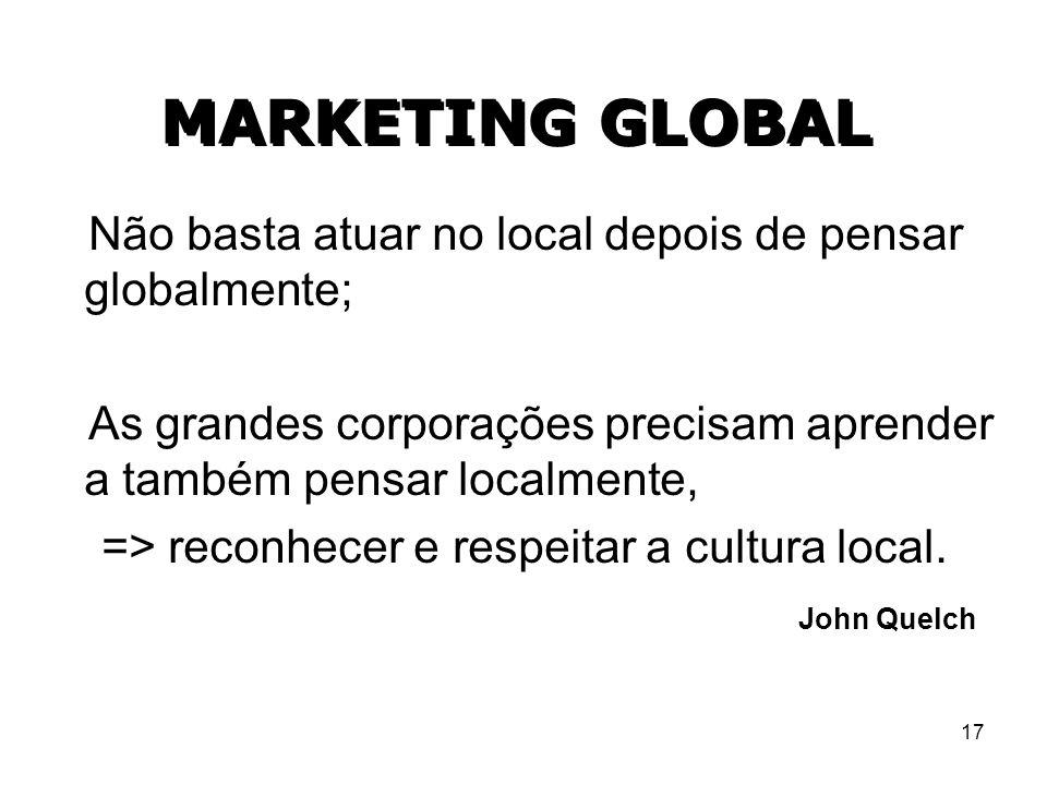 MARKETING GLOBALNão basta atuar no local depois de pensar globalmente; As grandes corporações precisam aprender a também pensar localmente,