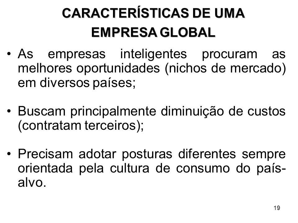 CARACTERÍSTICAS DE UMA