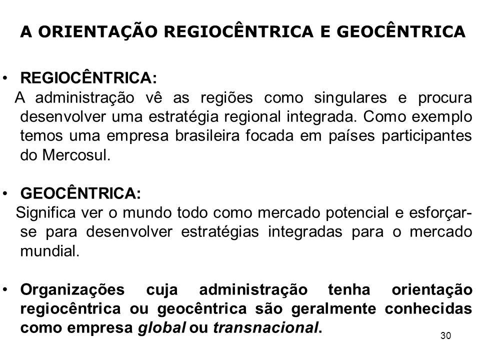 A ORIENTAÇÃO REGIOCÊNTRICA E GEOCÊNTRICA