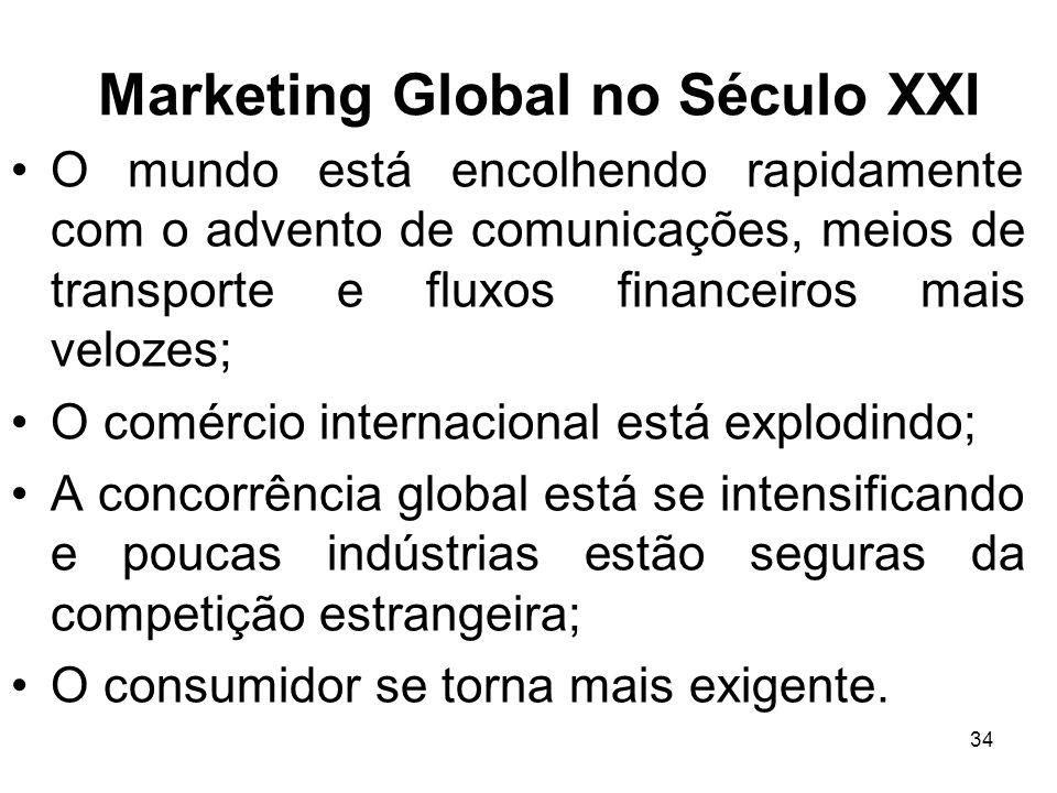 Marketing Global no Século XXI