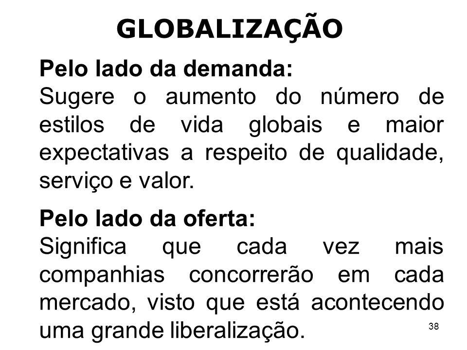 GLOBALIZAÇÃO Pelo lado da demanda: