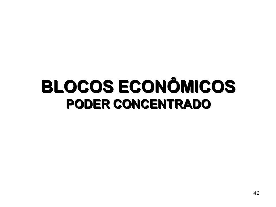 BLOCOS ECONÔMICOS PODER CONCENTRADO
