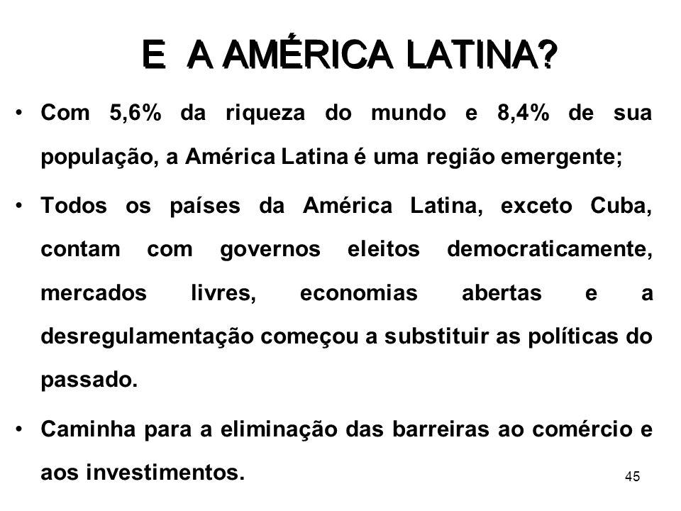 E A AMÉRICA LATINA Com 5,6% da riqueza do mundo e 8,4% de sua população, a América Latina é uma região emergente;