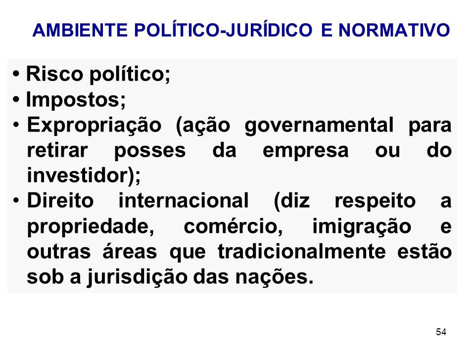 AMBIENTE POLÍTICO-JURÍDICO E NORMATIVO
