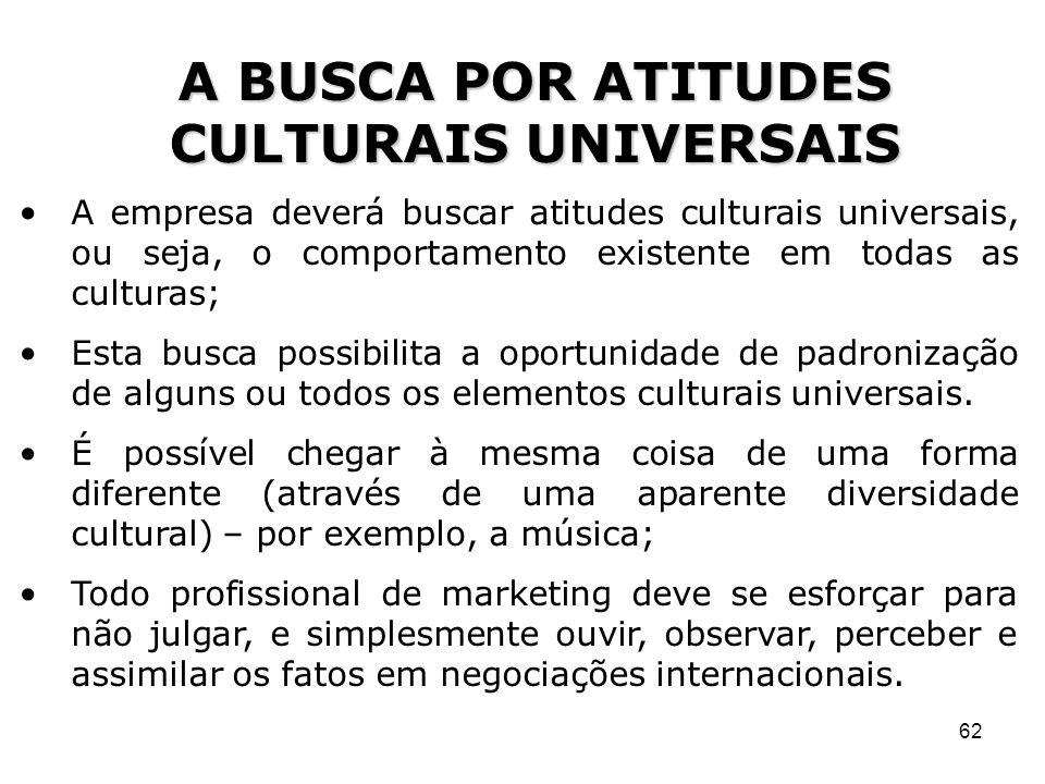 A BUSCA POR ATITUDES CULTURAIS UNIVERSAIS