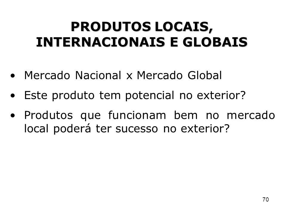 PRODUTOS LOCAIS, INTERNACIONAIS E GLOBAIS