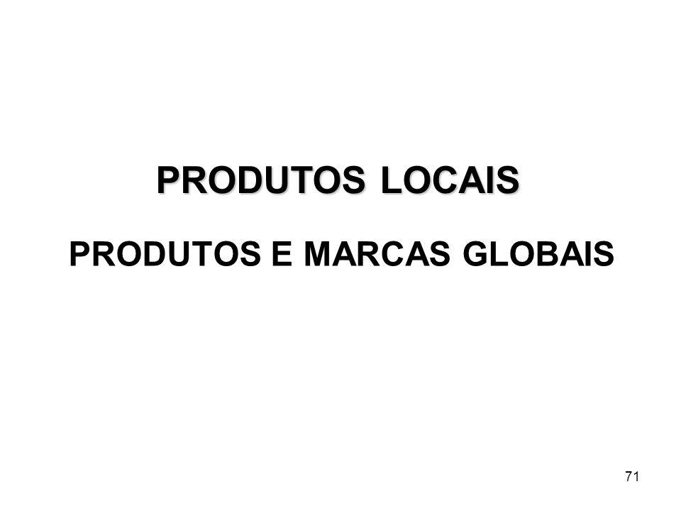 PRODUTOS E MARCAS GLOBAIS