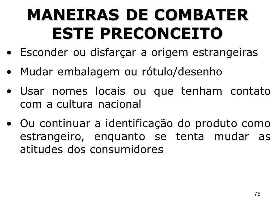 MANEIRAS DE COMBATER ESTE PRECONCEITO