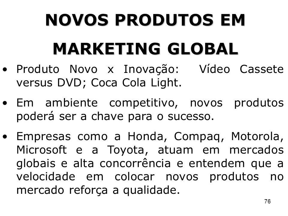 NOVOS PRODUTOS EM MARKETING GLOBAL