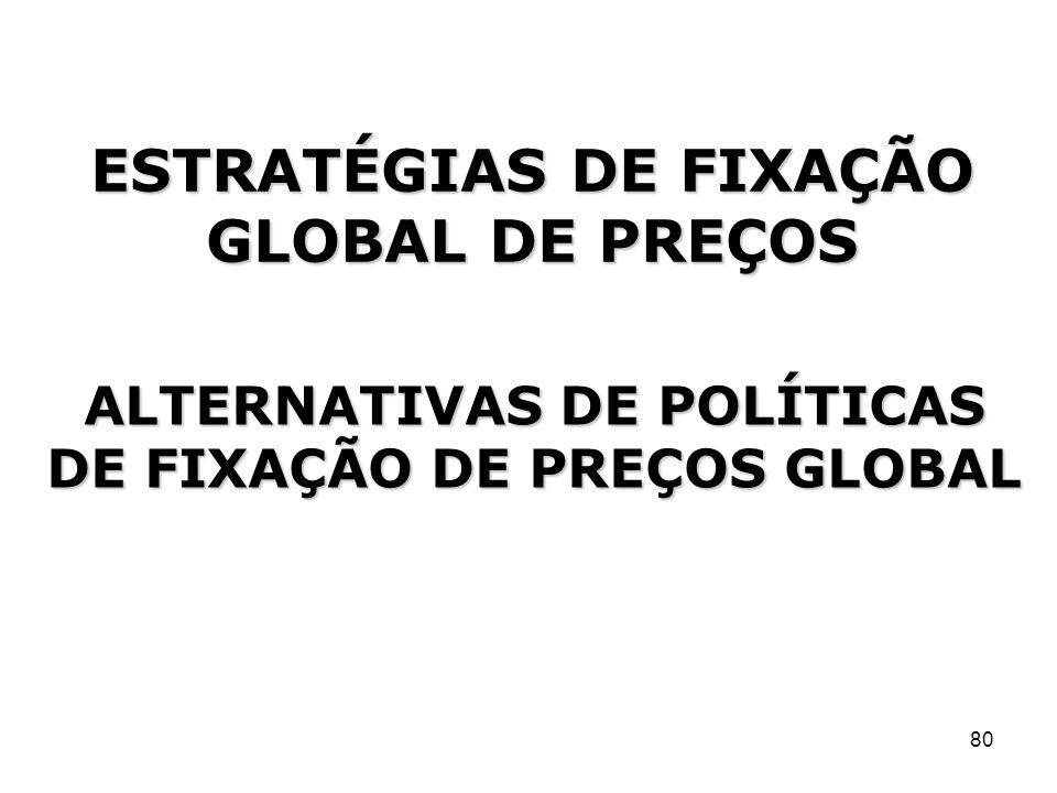 ESTRATÉGIAS DE FIXAÇÃO GLOBAL DE PREÇOS