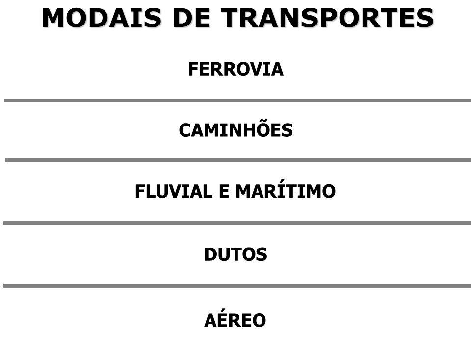 MODAIS DE TRANSPORTES FERROVIA CAMINHÕES FLUVIAL E MARÍTIMO DUTOS
