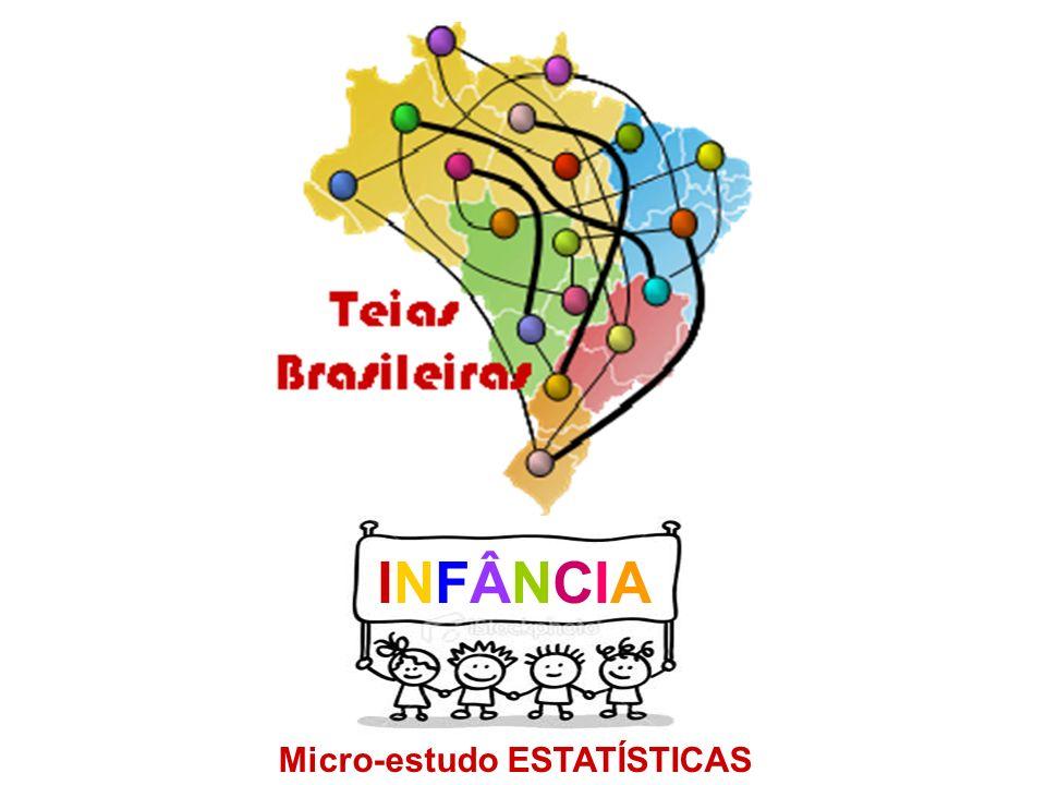 INFÂNCIA Micro-estudo ESTATÍSTICAS