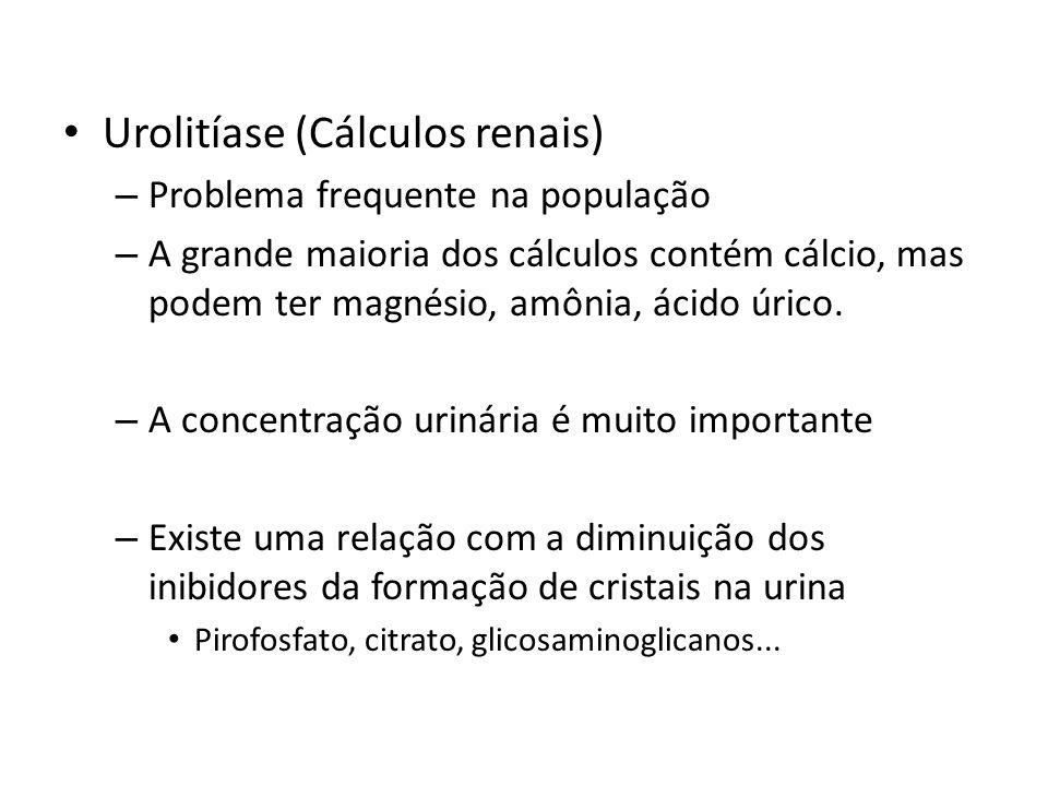 Urolitíase (Cálculos renais)